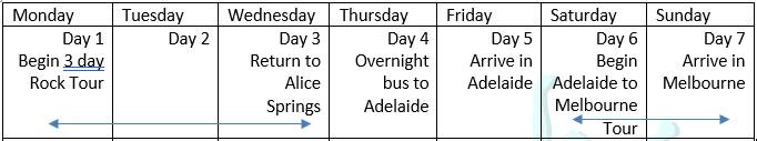 Alice Springs to Melbourne