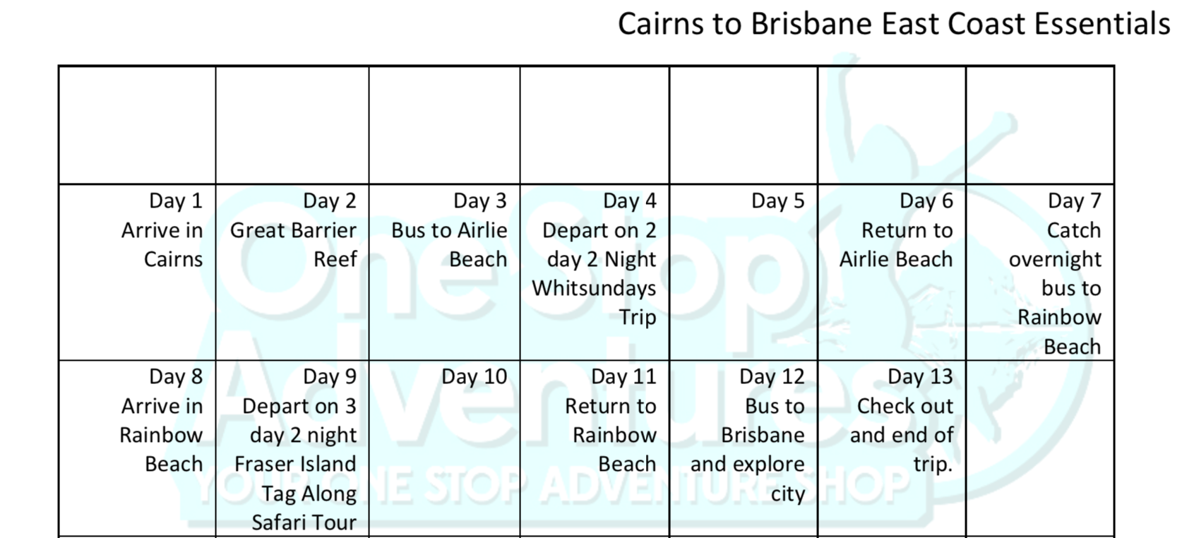 Cairns to Brisbane East Coast Itinerary