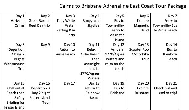 Cairns to Brisbane East Coast Adrenaline Itinerary