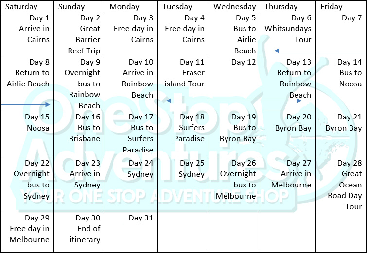 Cairns to Melbourne Cheap as Chips Calendar itinerary