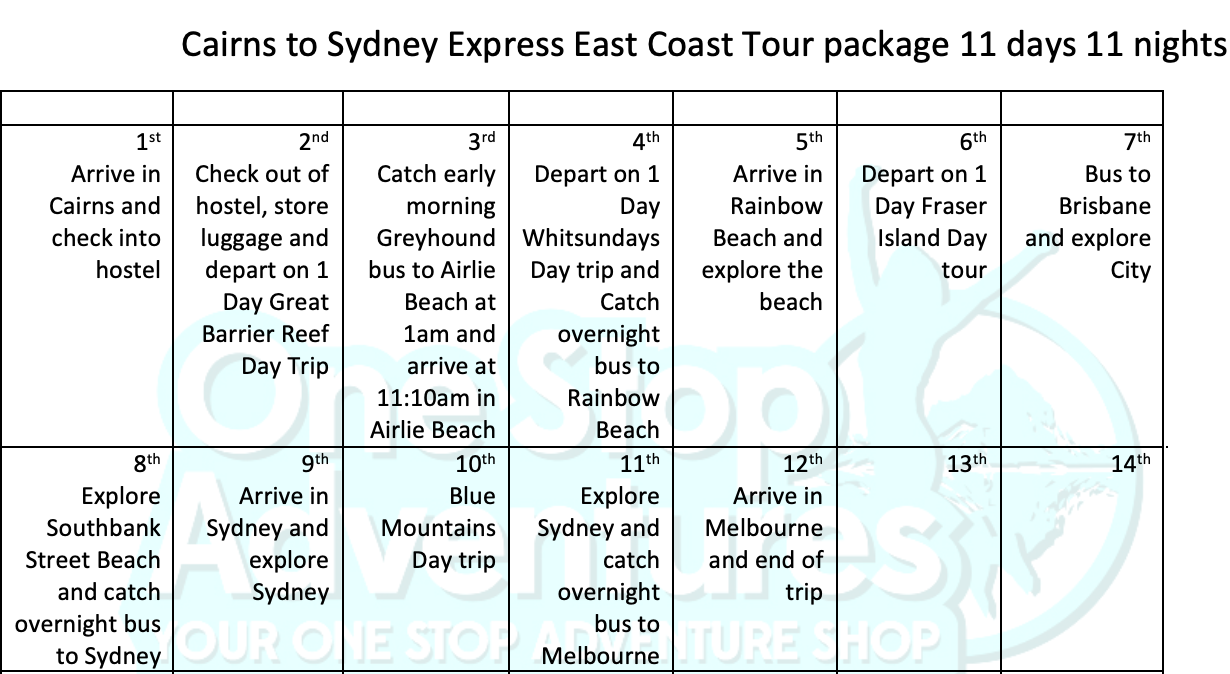 Cairns to Melbourne Express Itinerary