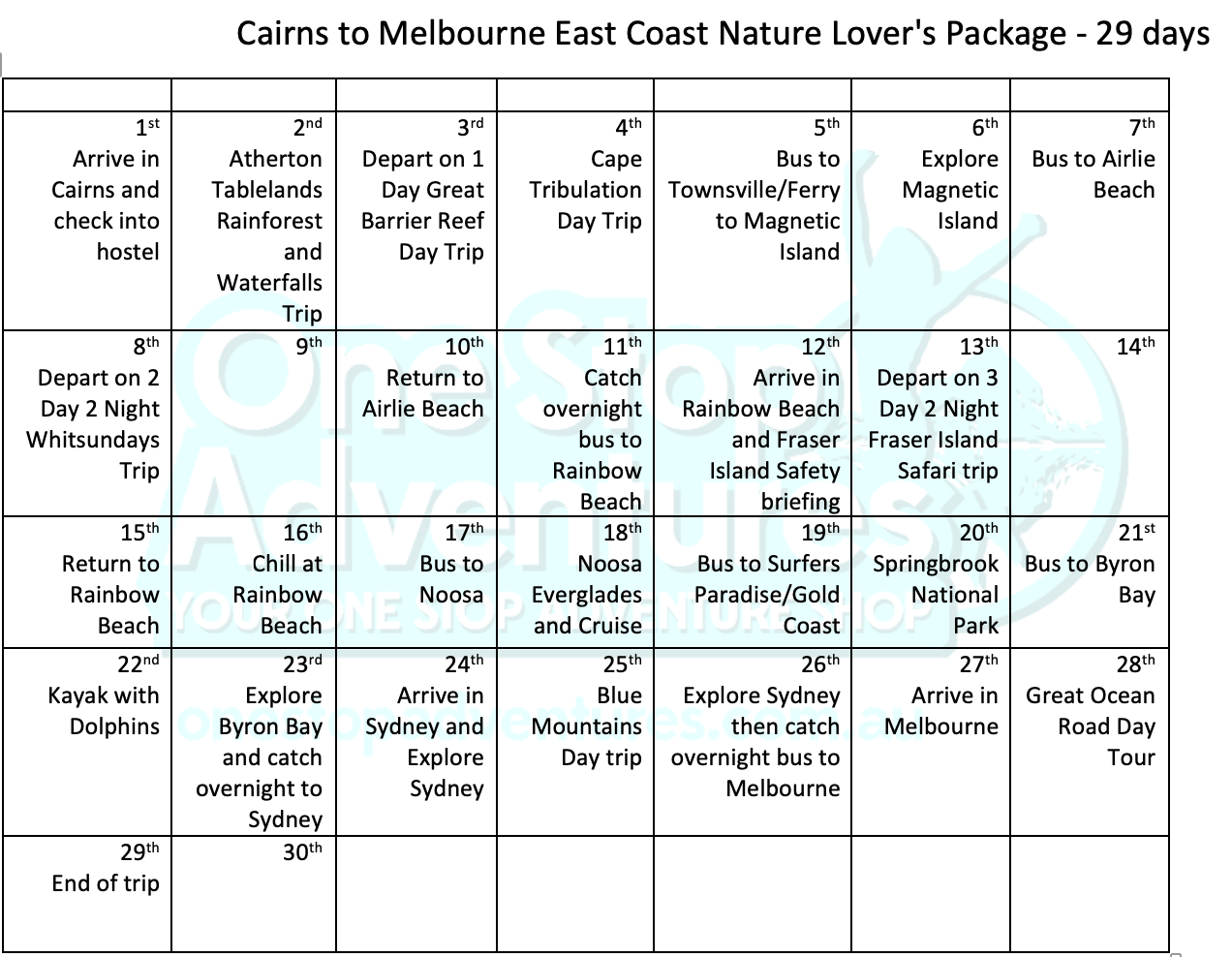 Cairns to Sydney East Coast Itinerary