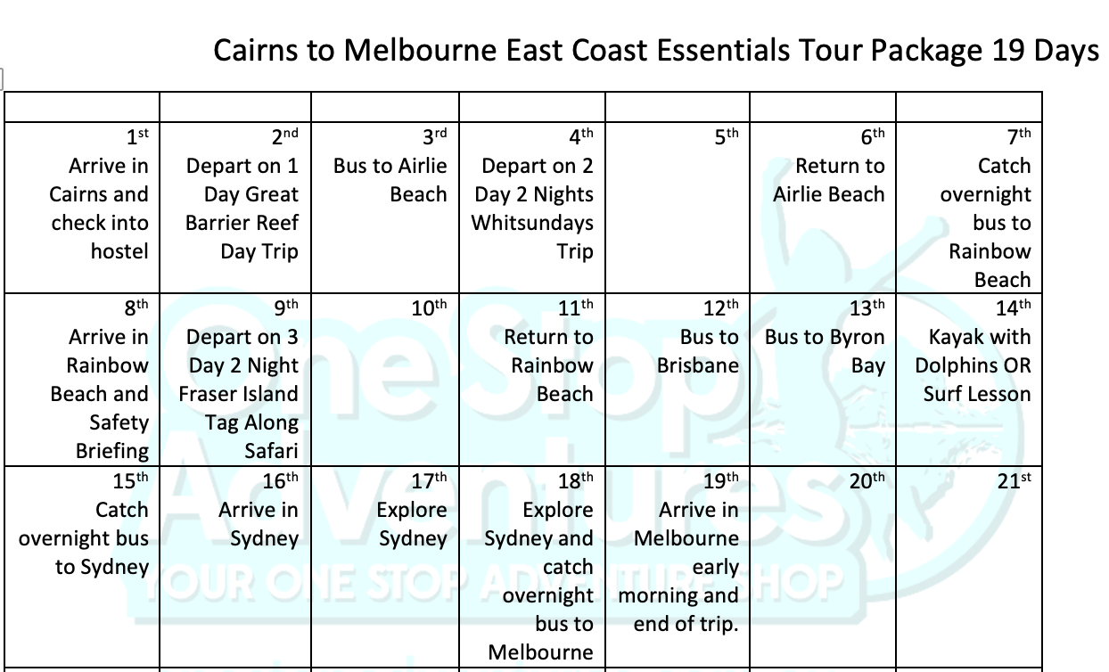 Cairns to Melbourne Itinerary