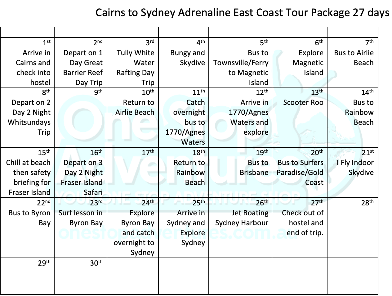 Cairns to Sydney East Coast Australia Itinerary