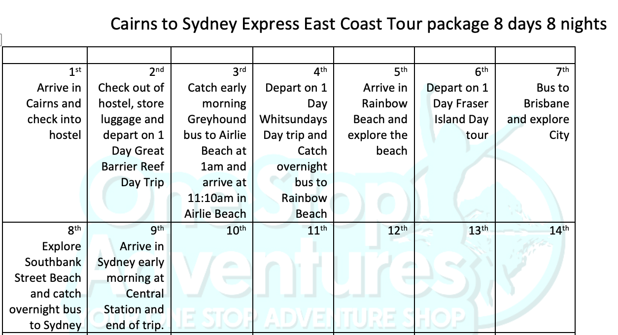 Express Sydney to Cairns itinerary