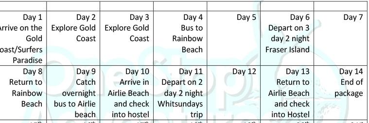 Brisbane to Cairns Tour