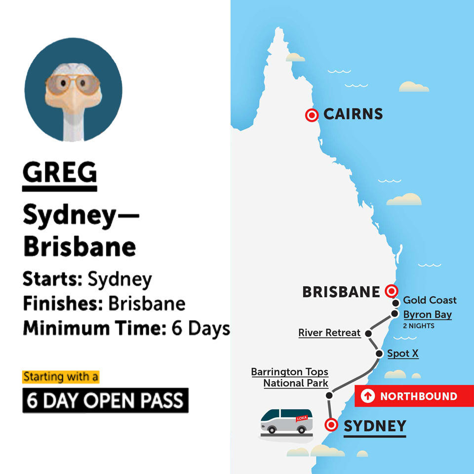 Greg Loka Travel Pass Map