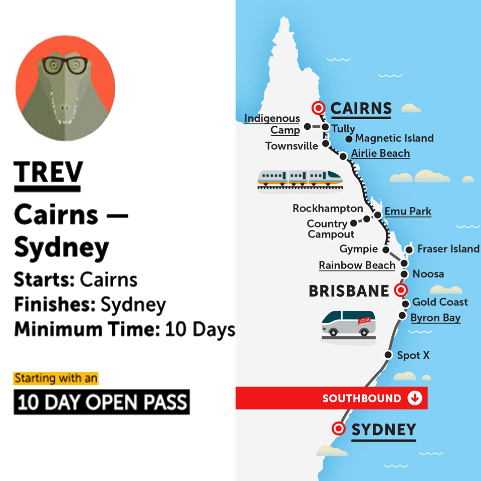 Loka Trev Travel Pass Map