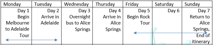 Melbourne to Alice Springs Calendar