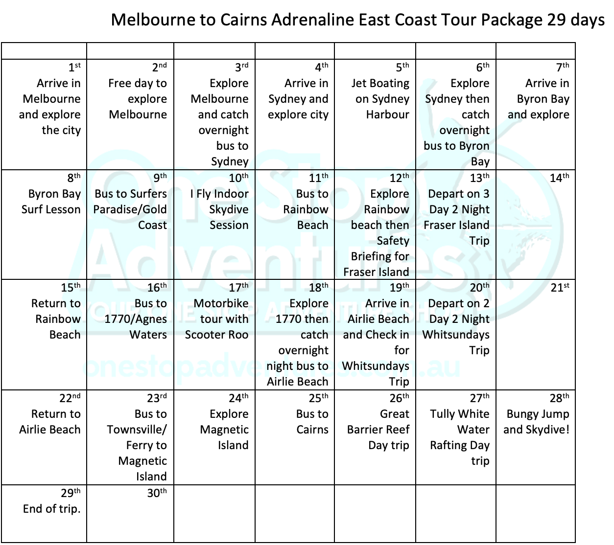 Melbourne to Cairns East Coast itinerary