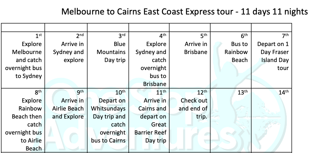 Melbourne to Cairns Itinerary