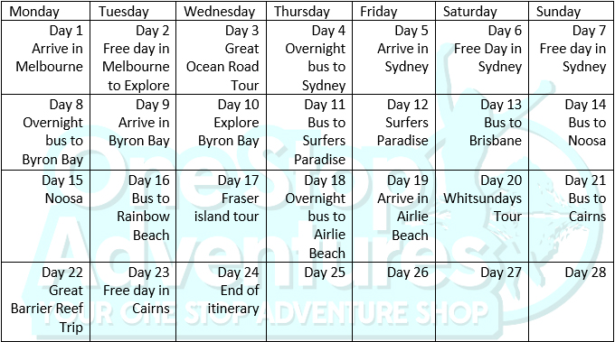 Melbourne to Cairns Tour