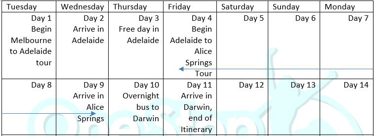 Melbourne to Darwin Time Saver tour