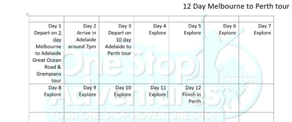 Tour Itinerary Melbourne to Perth