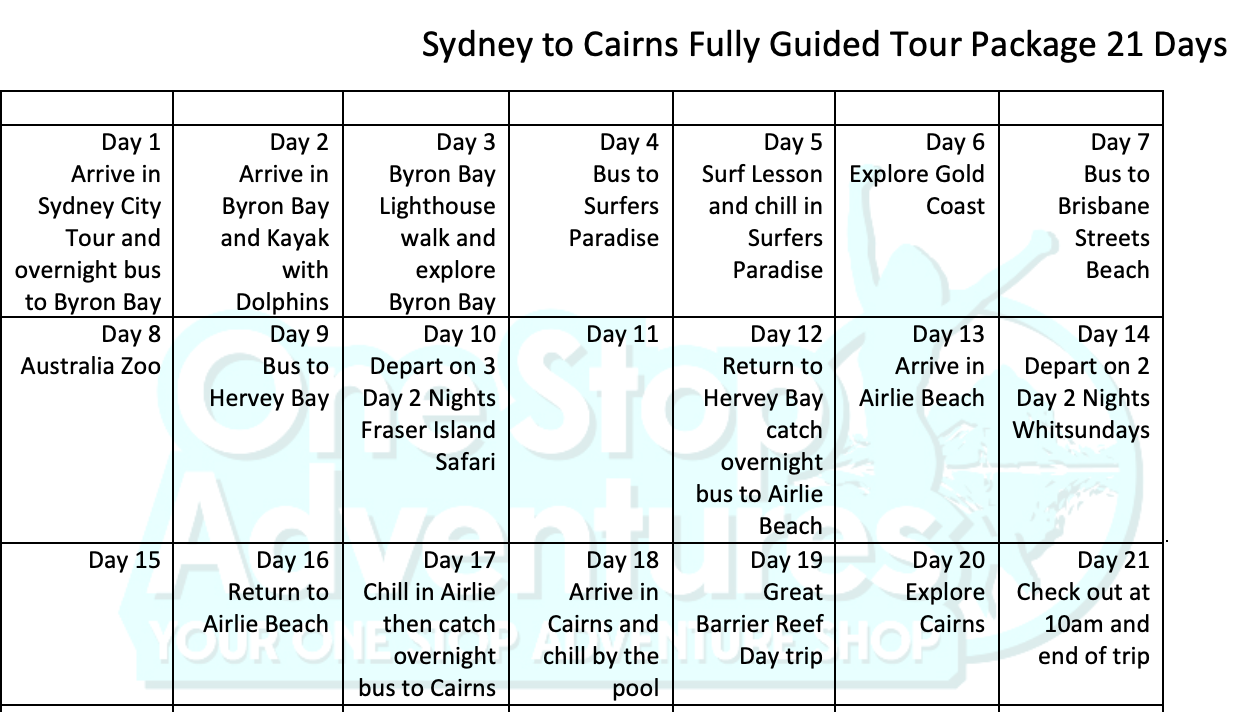 Sydney to Cairns Tour Map