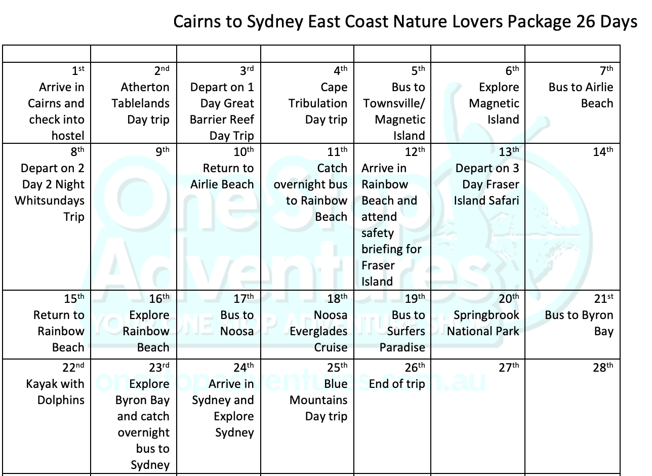 Cairns to Sydney East Coast Nature Lovers Package