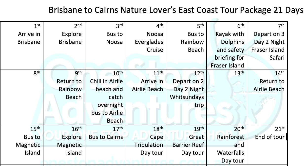 Brisbane to Cairns East Coast Itinerary