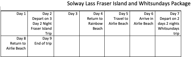 Fraser Island and Whitsundays Solway Lass Itinerary