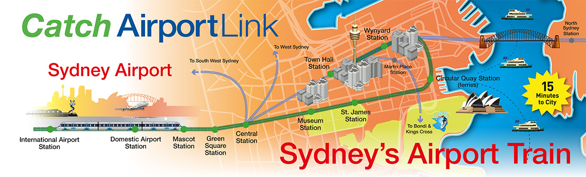 Sydney Airport Link Train