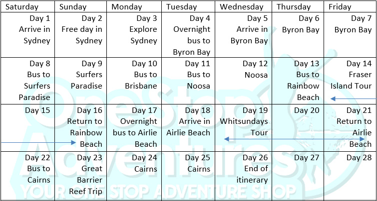 Sydney to Cairns Cheap as chips tour calendar itinerary