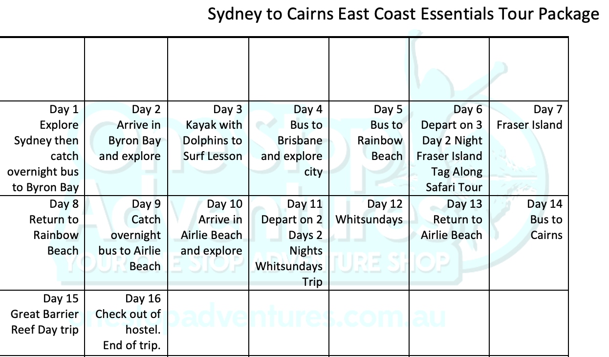 Sydney to Cairns Itinerary