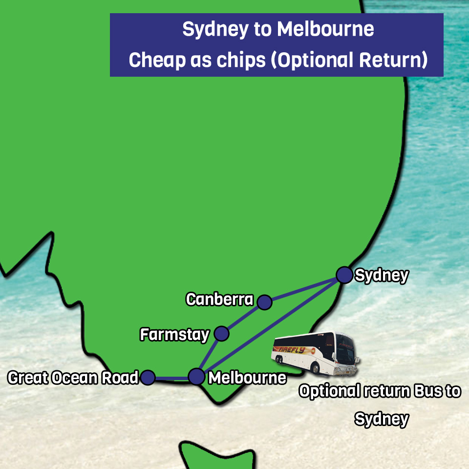 Sydney to Melbourne Map